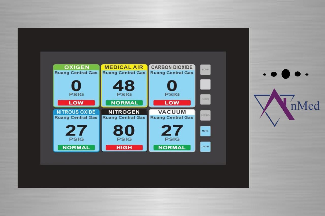 Alarm gas medis LCD Lokal